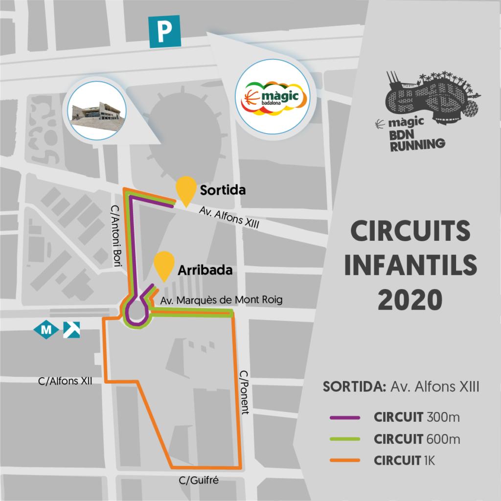 Circuits infantils